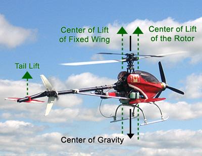 HeliPlane Aircraft