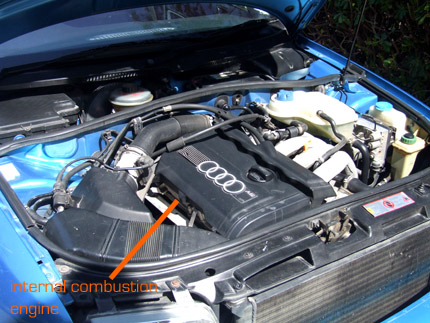 an analysis of the four main types of internal combustion engines in vehicles Institute of motor vehicles and internal combustion engines  types of vehicles  of in-line four-cylinder four-stroke engine analysis of the .