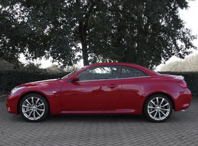Home > Sports cars > Infiniti G37 Sport Coupe