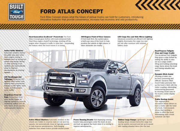Ford Atlas pickup
