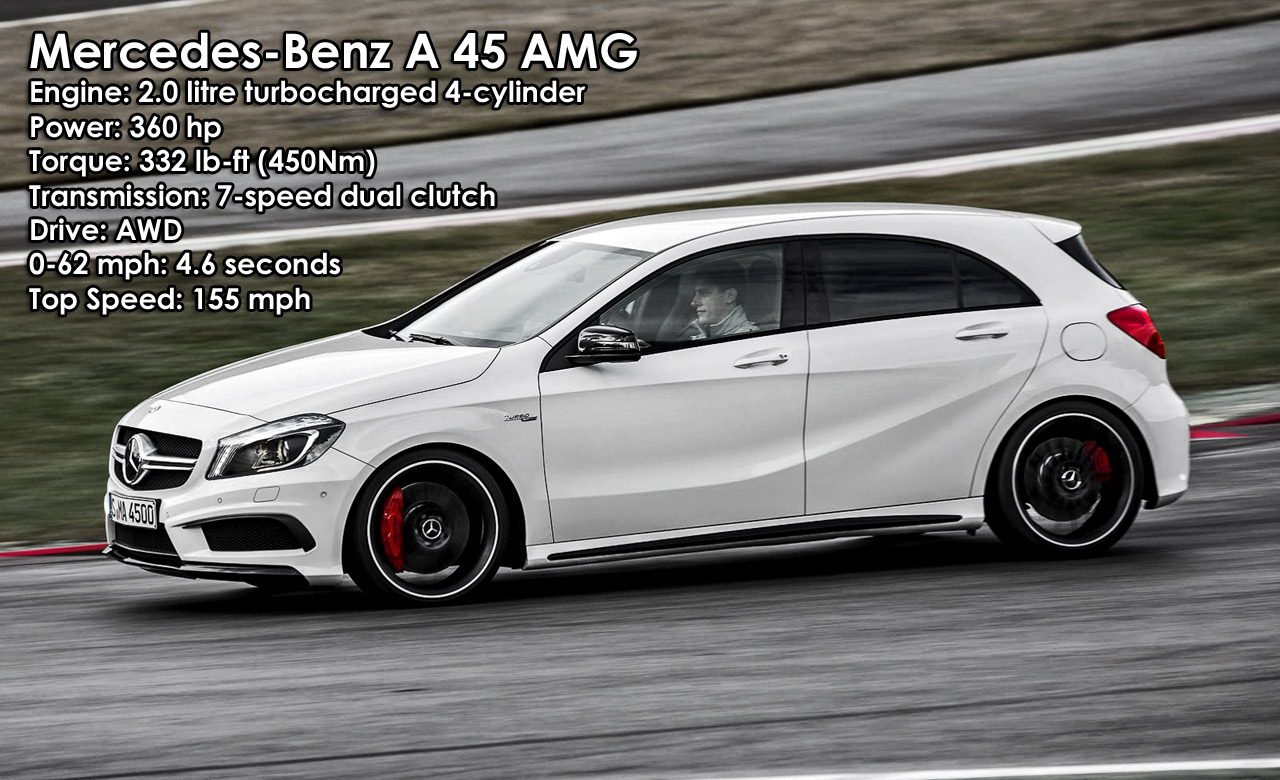Mercedes classe a 45 amg 4matic images for Mercedes benz a 45 amg 4matic