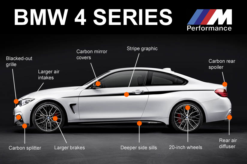 4 Series With M Performance Parts Bmw News At Bimmerfest Com