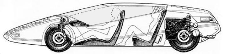 1970 Nissan 126X concept layout