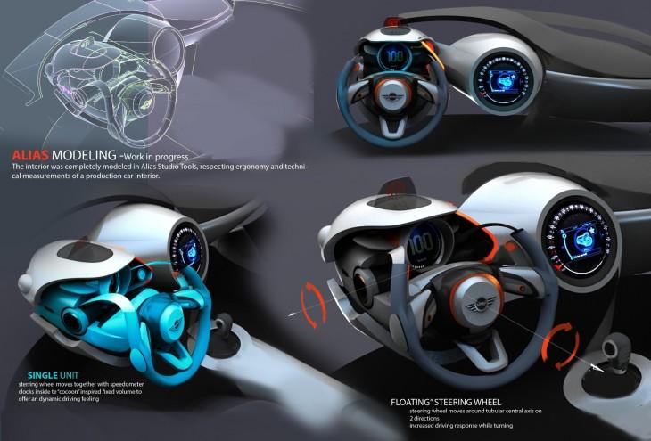 MINI Boost concept car interior