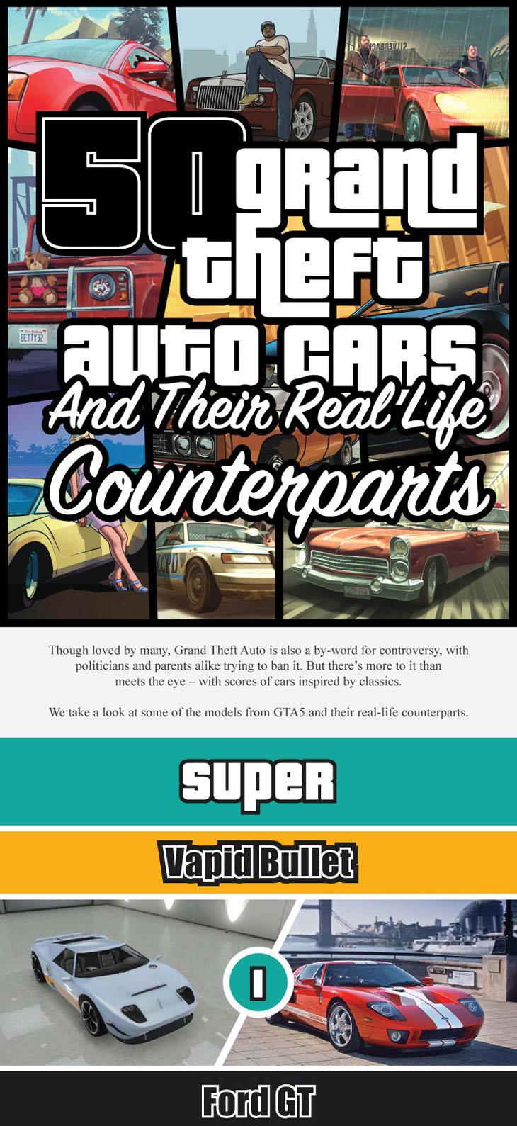 Real Life Gta V Cars