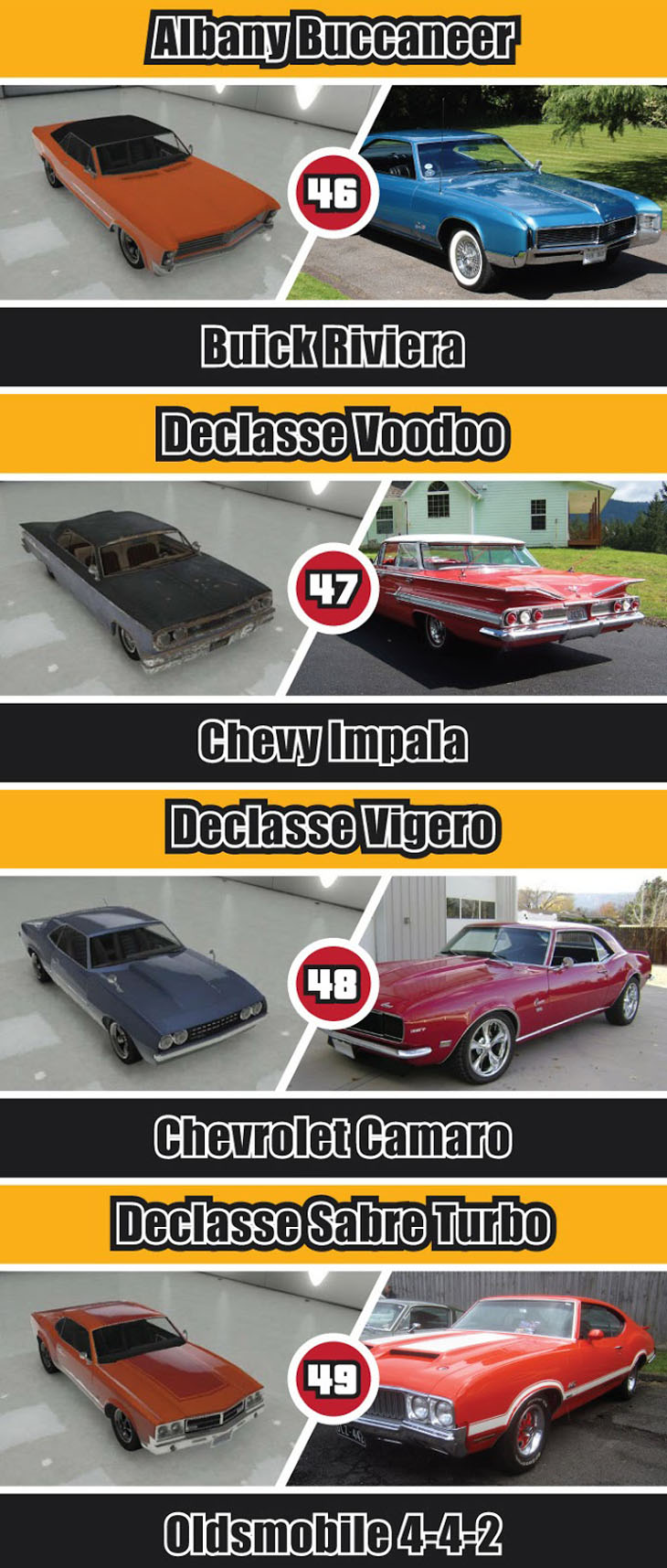 50 GTA V cars and their Real World counterparts | Diseno-Art