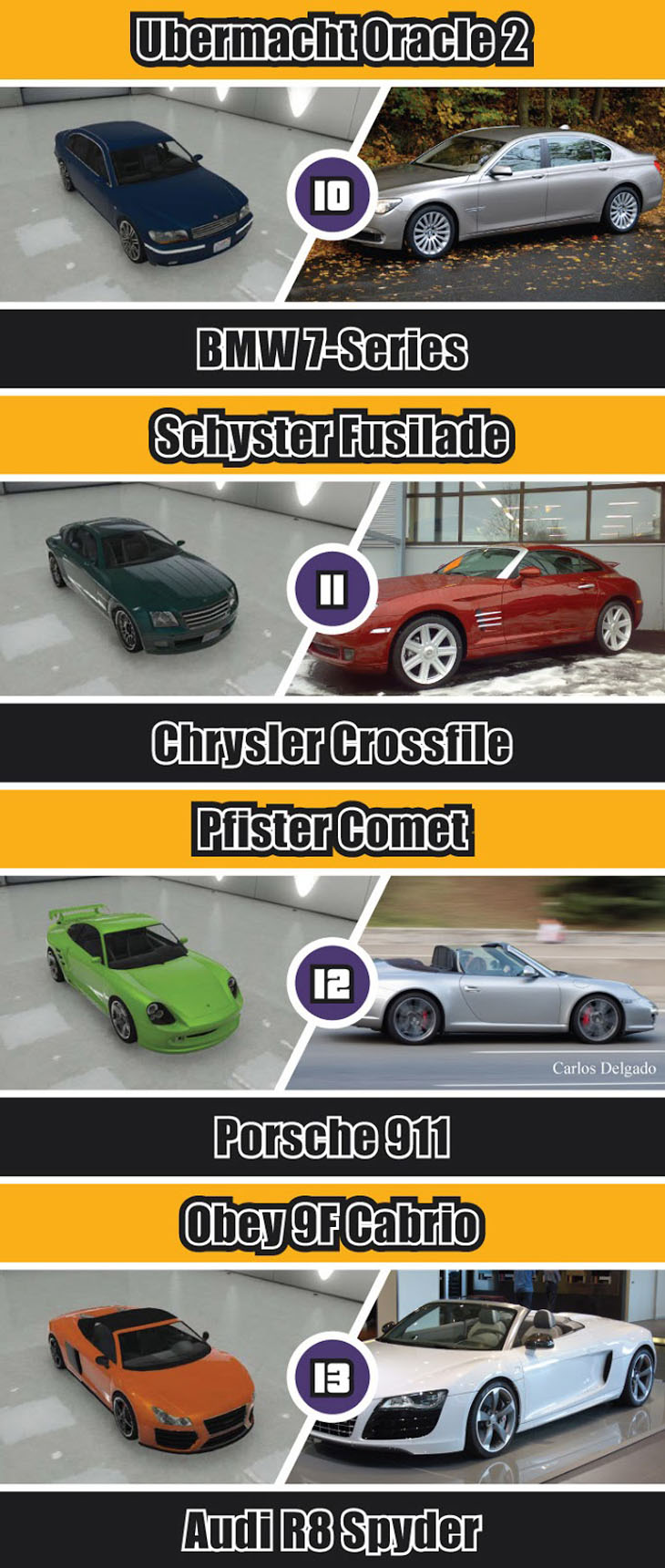 Gta Vice City Cars Real Names