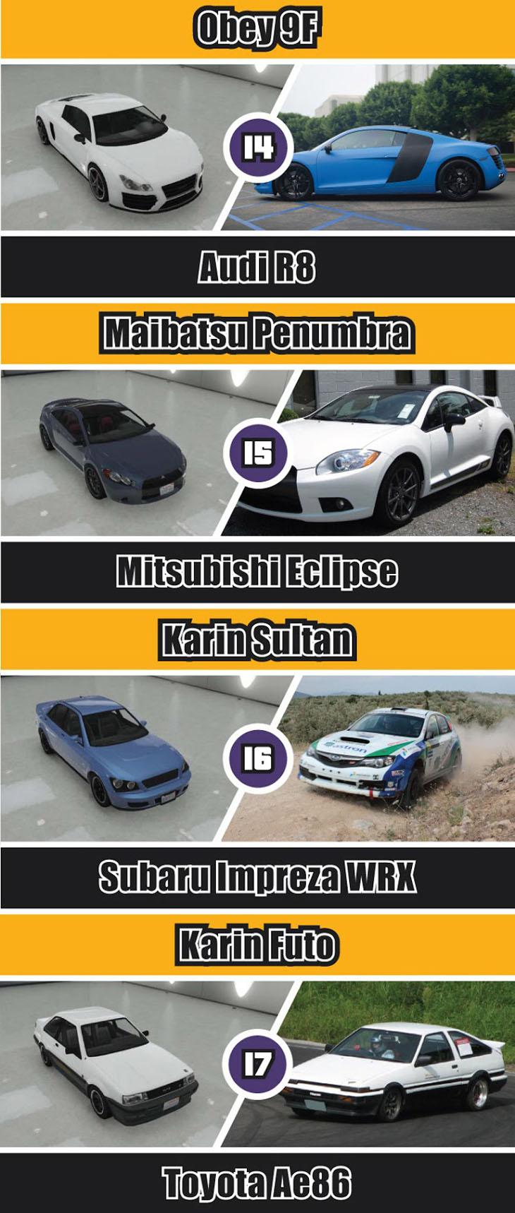 50 GTA V cars and their Real World counterparts | Diseno-Art