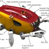 Crabster CR200 underwater walking robot