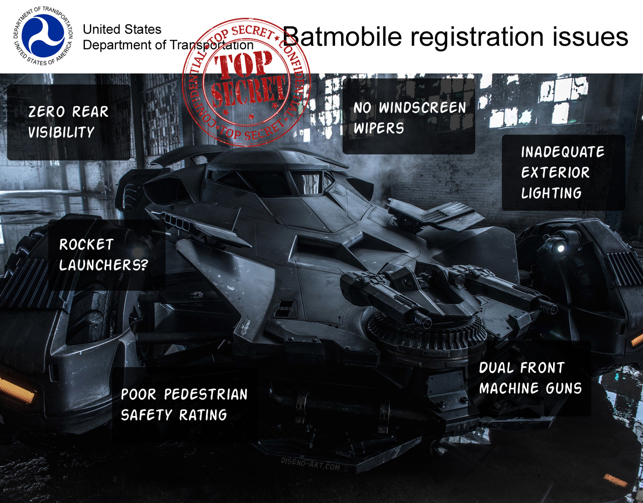 New Batmobile unveiled – Department of Transport may have issues